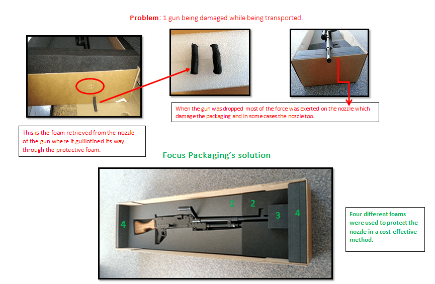 Gun_Packaging Solution