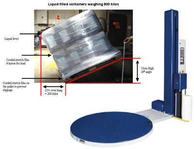 601 - Power Pre Stretch Pallet Wrappers